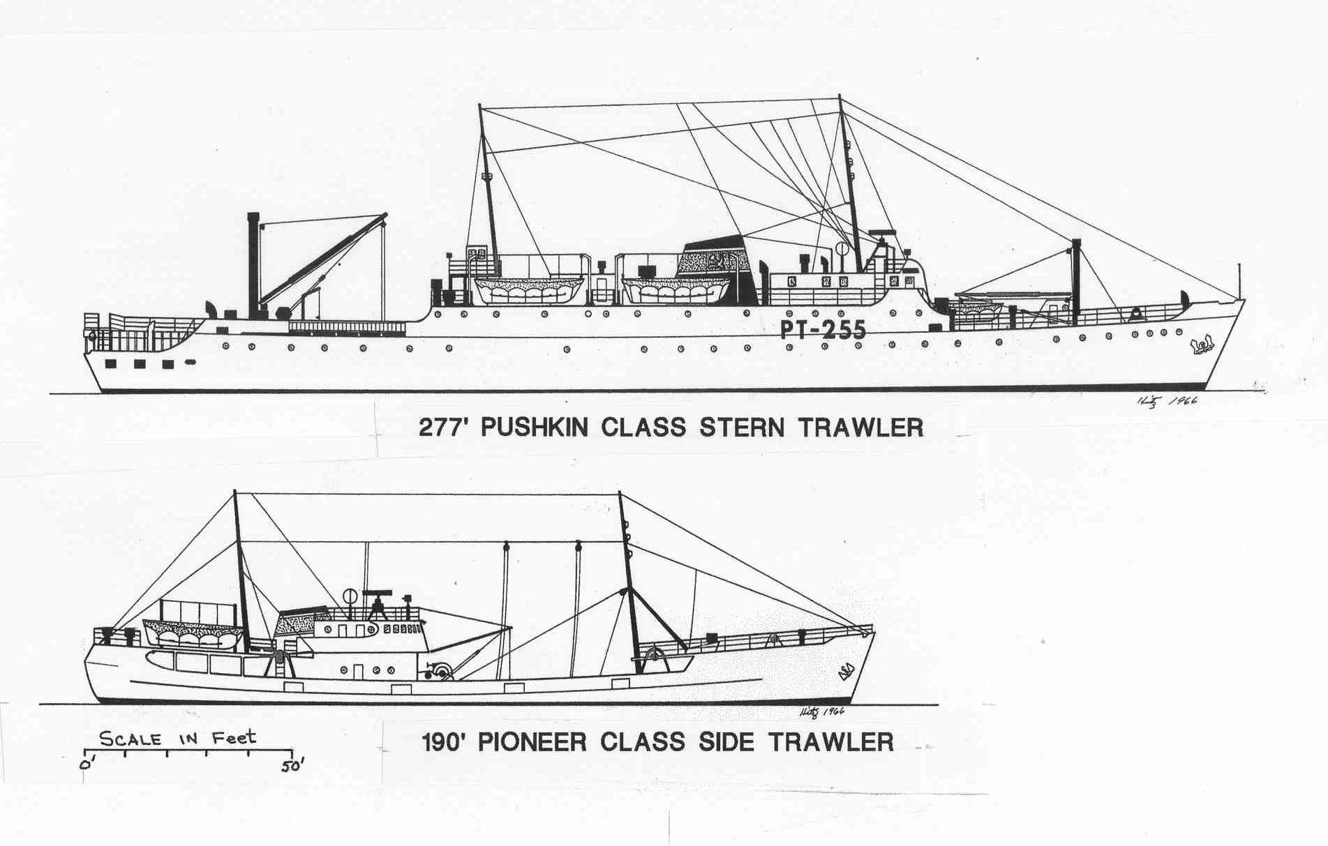parts of a fishing boat diagram