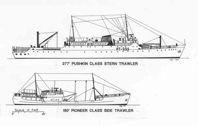BLOG 9 ALVERSON FIG 3 TRAWLERS