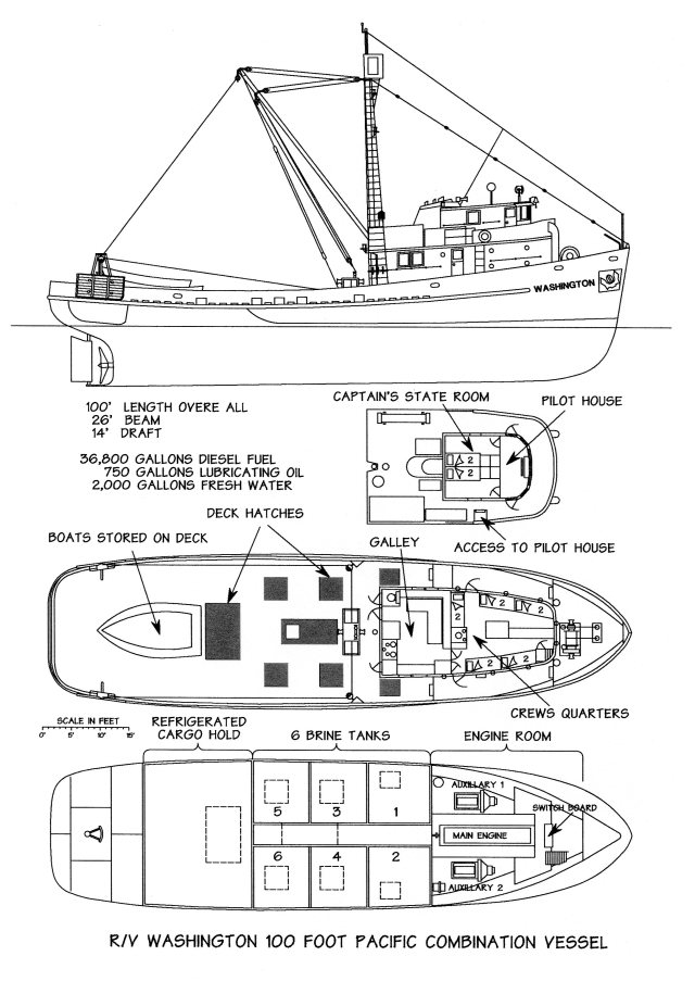 R/V Washington, by Charles Hitz