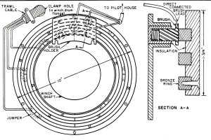 By Pass through Trawl Winch, FWS Drawing