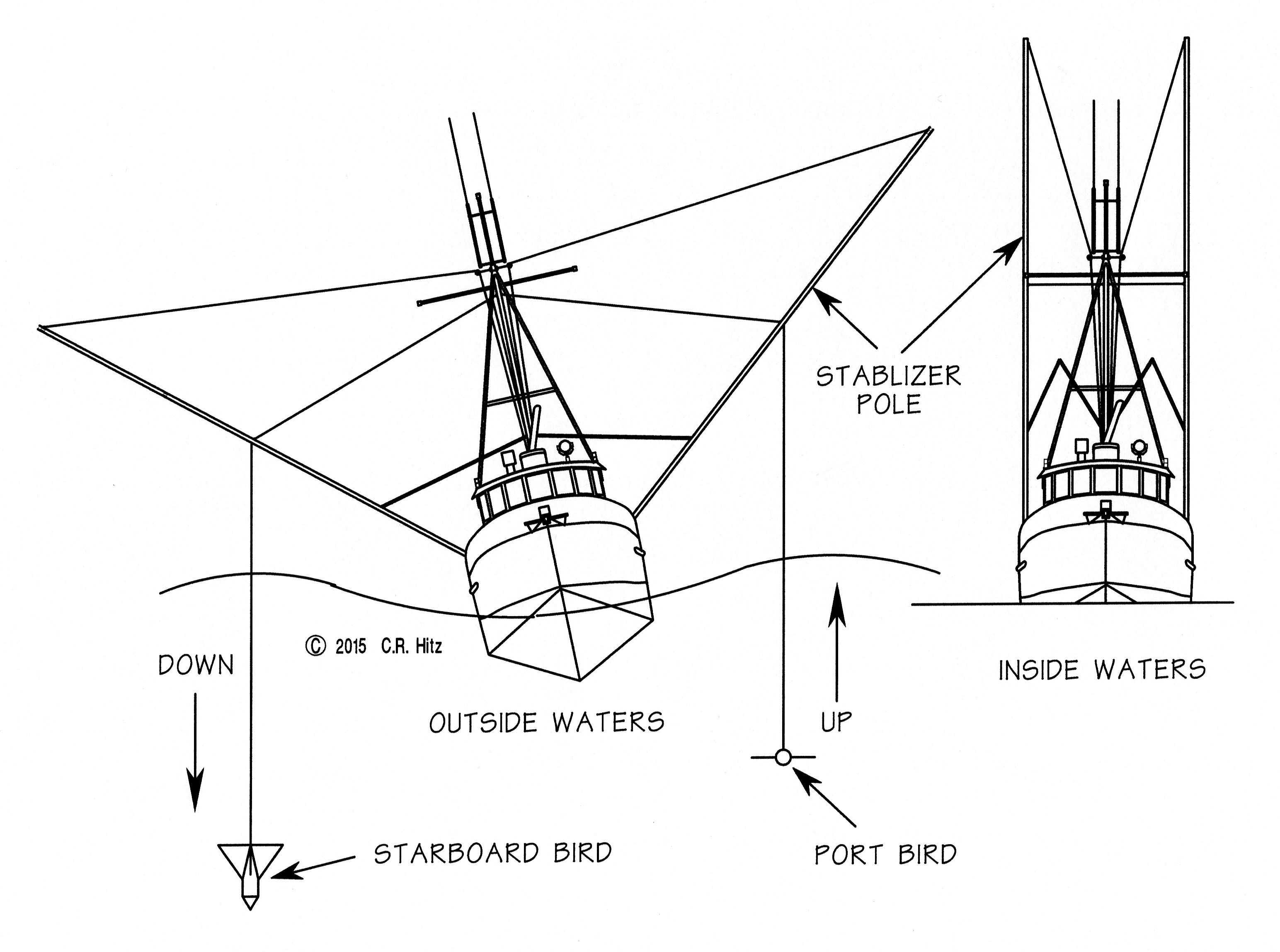 Commercial Fishing Boat Diagram Ships And Boat Diagram ...