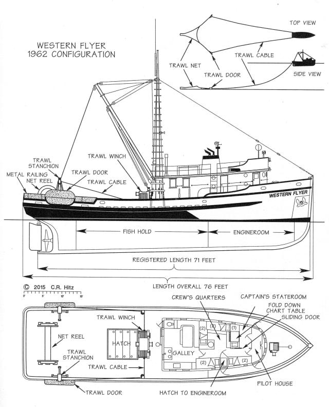 Drawing Western Flyer as a Trawler Hitz Drawing